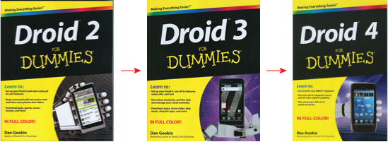 Figure 4. My line of Droid books.