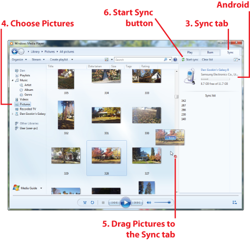 Figure 2. The sync process in Windows Media Player.
