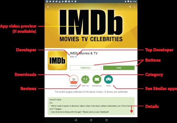 Figure 2. The 2015 version of the IMDb app's description screen.